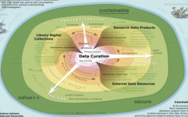 IDCC2016_data-curation-mountain.png
